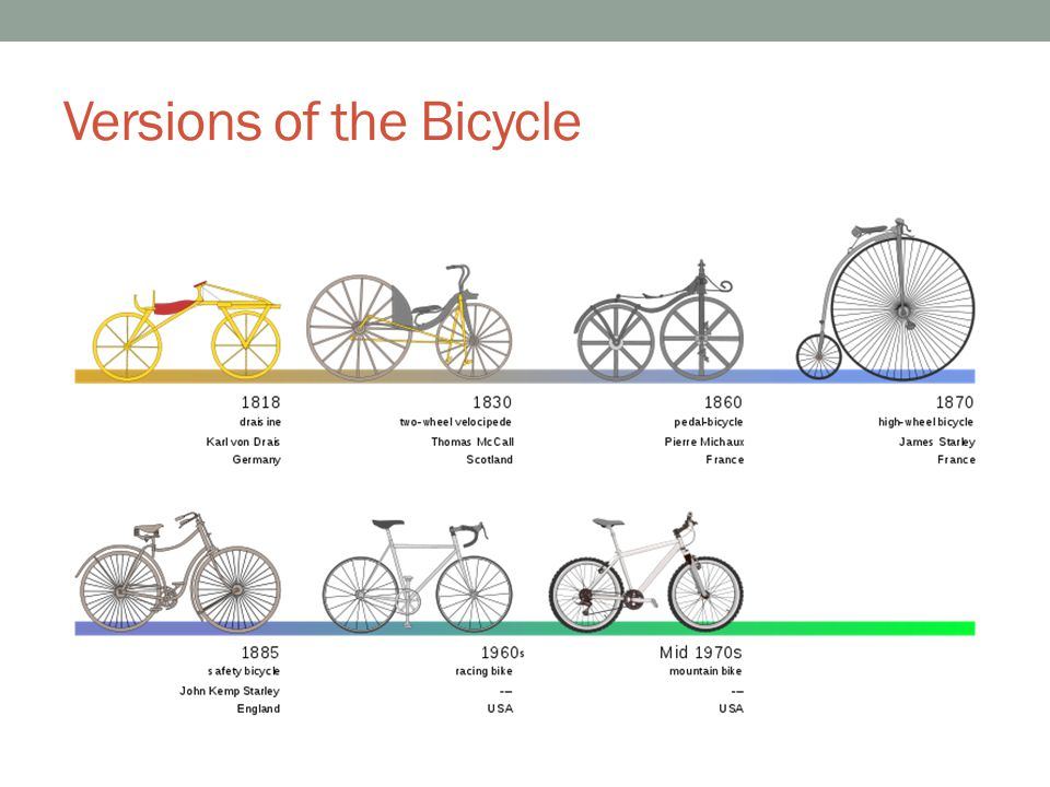 Versions of the Bicycle