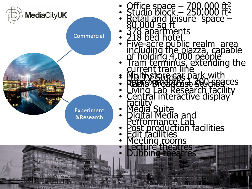 The University of Salford has opened a unique digital learning, teaching and research space at the very heart of MediaCityUK.
