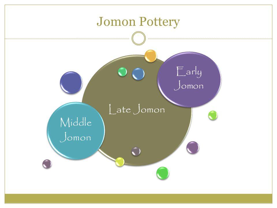 Jomon Pottery Late Jomon Middle Jomon Early Jomon