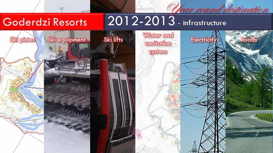 Goderdzi Resorts 2012-2013 - infrastructure Year round destination