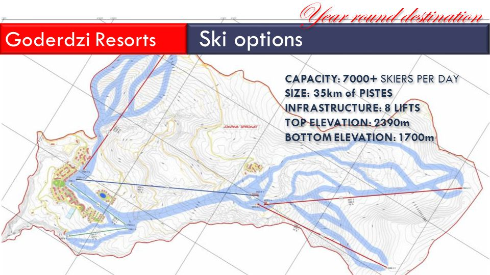 CAPACITY: 7000+ SKIERS PER DAY SIZE: 35km of PISTES INFRASTRUCTURE: 8 LIFTS TOP ELEVATION: 2390m BOTTOM ELEVATION: 1700m CAPACITY: 7000+ SKIERS PER DAY SIZE: 35km of PISTES INFRASTRUCTURE: 8 LIFTS TOP ELEVATION: 2390m BOTTOM ELEVATION: 1700m Goderdzi Resorts Ski options Year round destination