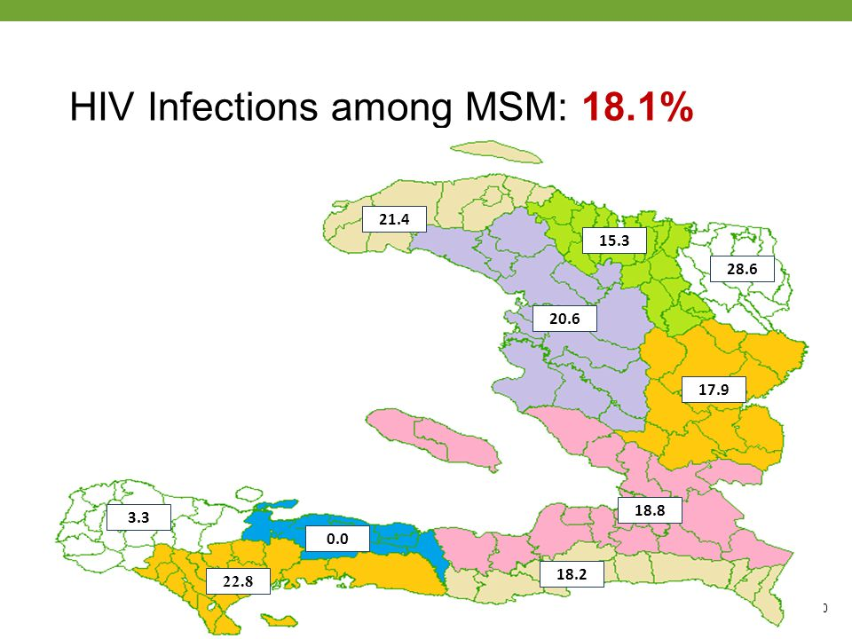HIV Infections among MSM: 18.1% page 10 21.4 18.2 20.6 15.3 28.6 18.8 17.9 0.0 22.8 3.3