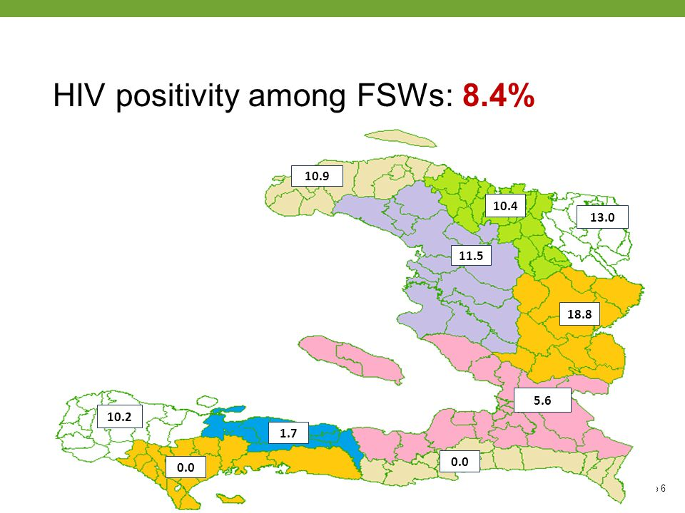 HIV positivity among FSWs: 8.4% page 6 10.9 11.5 18.8 13.0 5.6 10.2 1.7 10.4 0.0