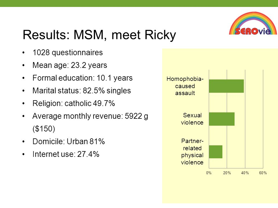 Results: MSM, meet Ricky 1028 questionnaires Mean age: 23.2 years Formal education: 10.1 years Marital status: 82.5% singles Religion: catholic 49.7% Average monthly revenue: 5922 g ($150) Domicile: Urban 81% Internet use: 27.4% page 8