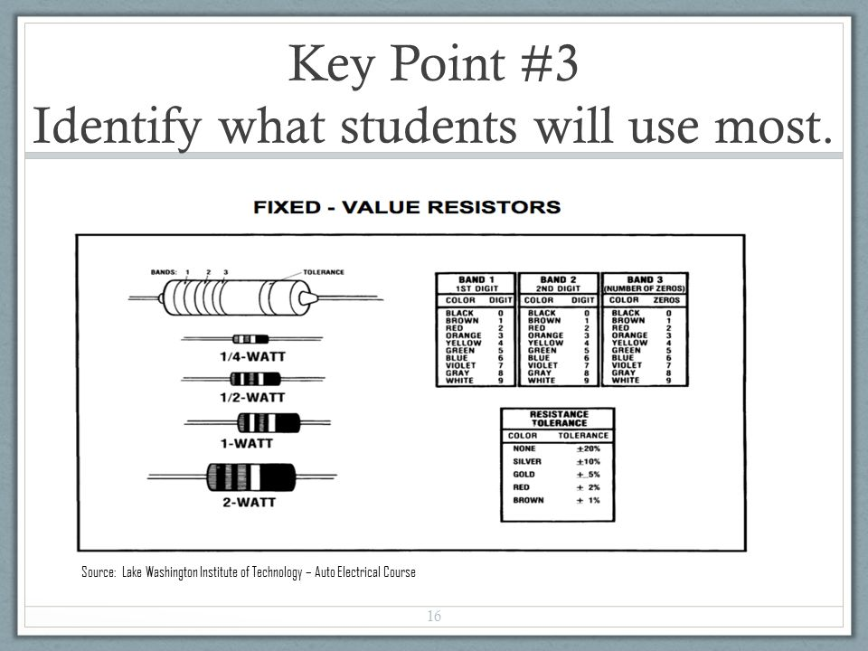 Key Point #3 Identify what students will use most.