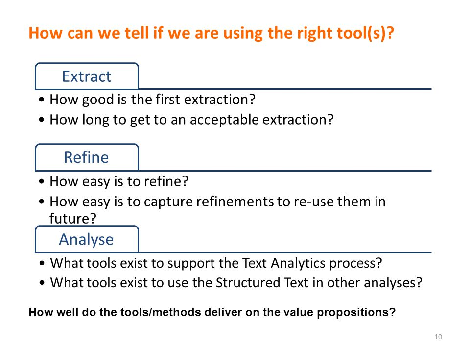 How can we tell if we are using the right tool(s)? 10 Extract How good is the first extraction? How long to get to an acceptable extraction? Refine Ho