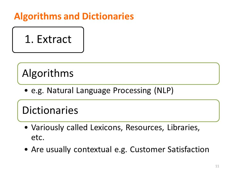 Algorithms and Dictionaries 11 1.Extract Algorithms e.g.