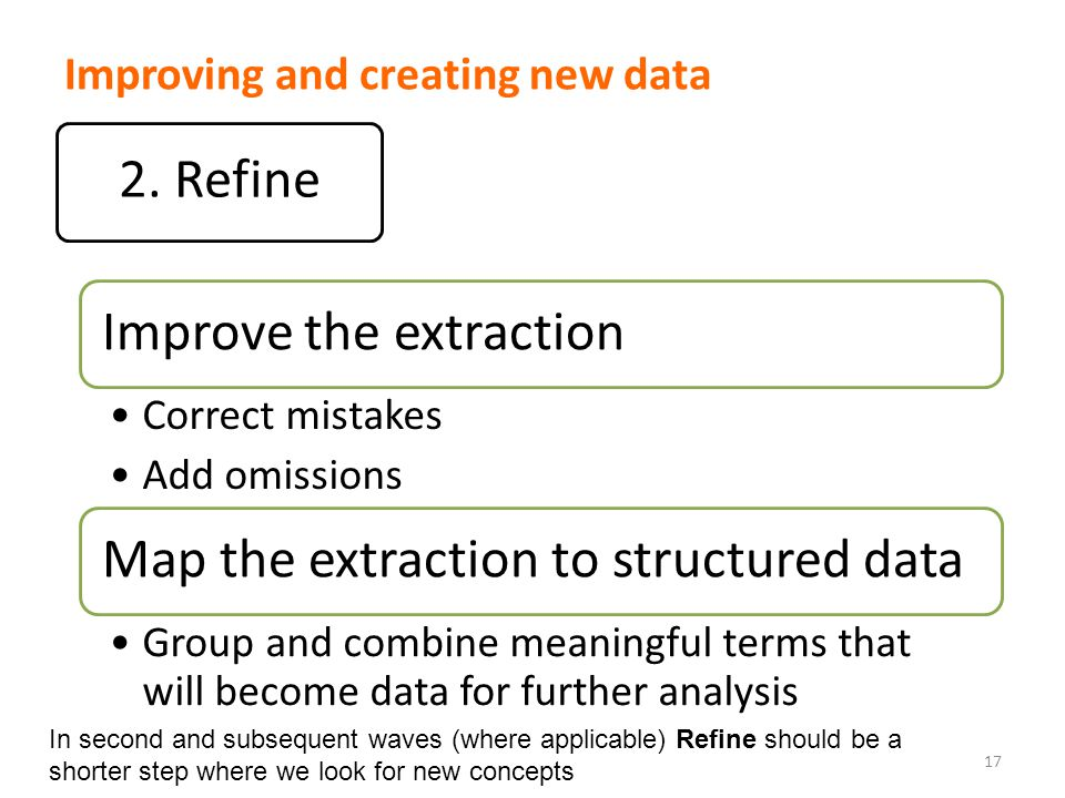 Improving and creating new data 17 2.