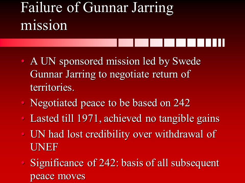 Failure of Gunnar Jarring mission A UN sponsored mission led by Swede Gunnar Jarring to negotiate return of territories.A UN sponsored mission led by Swede Gunnar Jarring to negotiate return of territories.