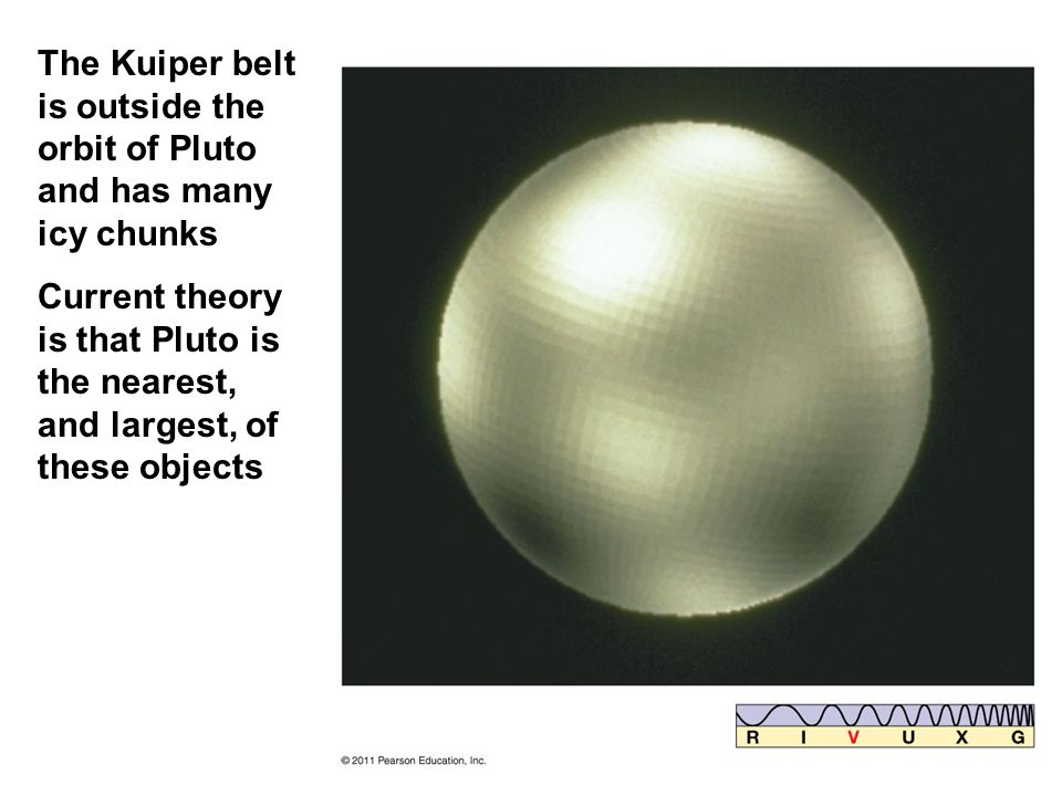 The Kuiper belt is outside the orbit of Pluto and has many icy chunks Current theory is that Pluto is the nearest, and largest, of these objects