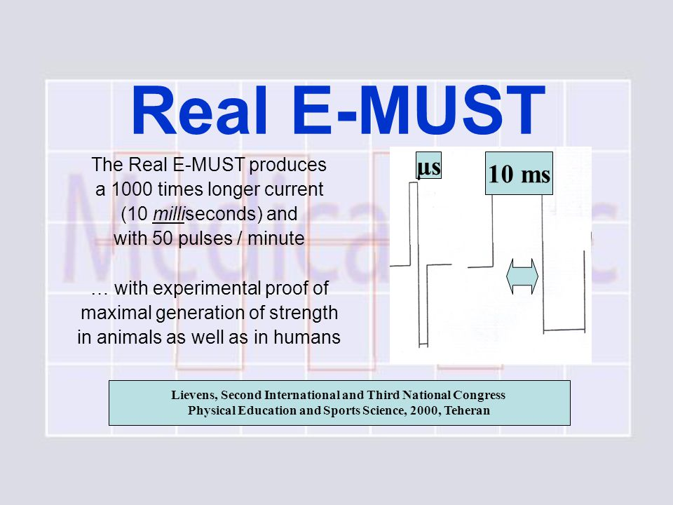 Real E-MUST The Real E-MUST produces a 1000 times longer current (10 milliseconds) and with 50 pulses / minute … with experimental proof of maximal generation of strength in animals as well as in humans 10 ms µs Lievens, Second International and Third National Congress Physical Education and Sports Science, 2000, Teheran