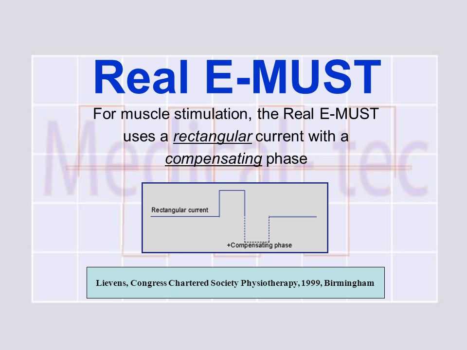 Real E-MUST For muscle stimulation, the Real E-MUST uses a rectangular current with a compensating phase Lievens, Congress Chartered Society Physiotherapy, 1999, Birmingham