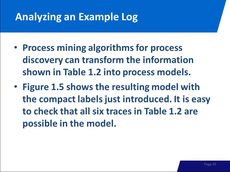 Analyzing an Example Log Process mining algorithms for process discovery can transform the information shown in Table 1.2 into process models.