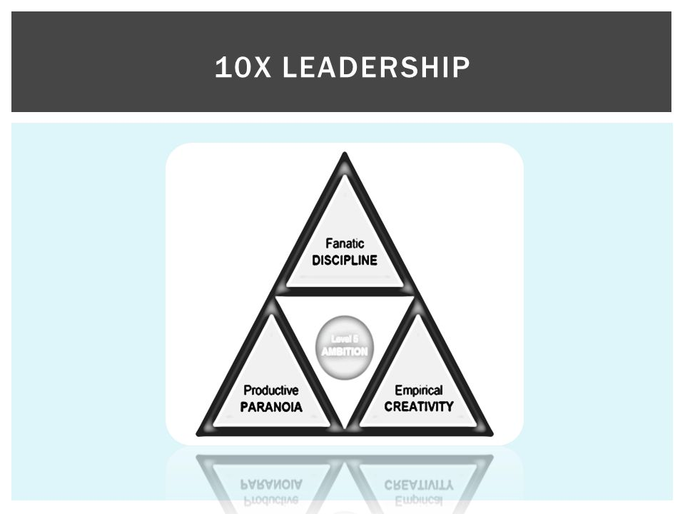  10Xer's have three core behaviors that distinguish them from the rest:  Fanatic Discipline- 10 Xers display extreme consistency of action– consistency with values, goals, performance standards, and methods.