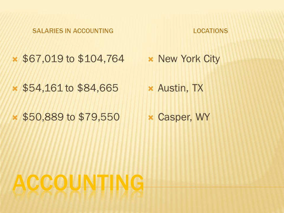 SALARIES IN ACCOUNTINGLOCATIONS  $67,019 to $104,764  $54,161 to $84,665  $50,889 to $79,550  New York City  Austin, TX  Casper, WY