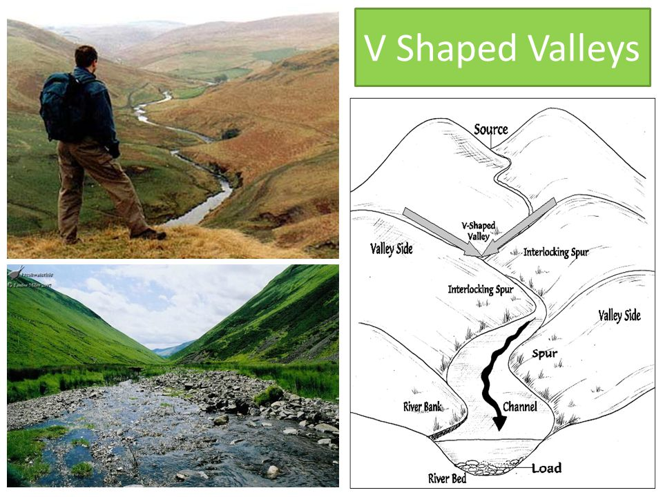 Why do V-shaped valleys occur?