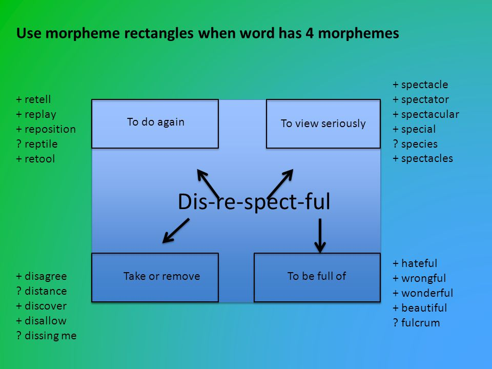 Click Lessons to find: Search morpheme matchups and select handout *Other morphology and vocabulary activities can be found here.