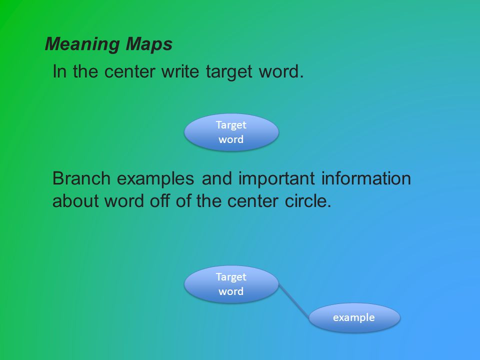 Branch examples and important information about word off of the center circle. Meaning Maps In the center write target word. Target word example