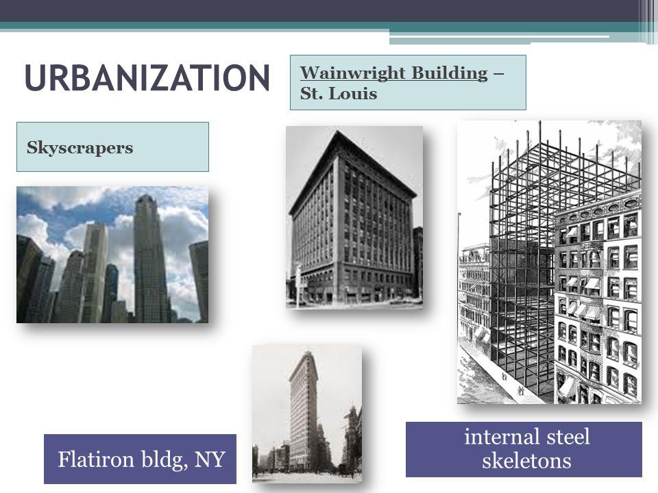 URBANIZATION Skyscrapers Wainwright Building – St. Louis Flatiron bldg, NY internal steel skeletons