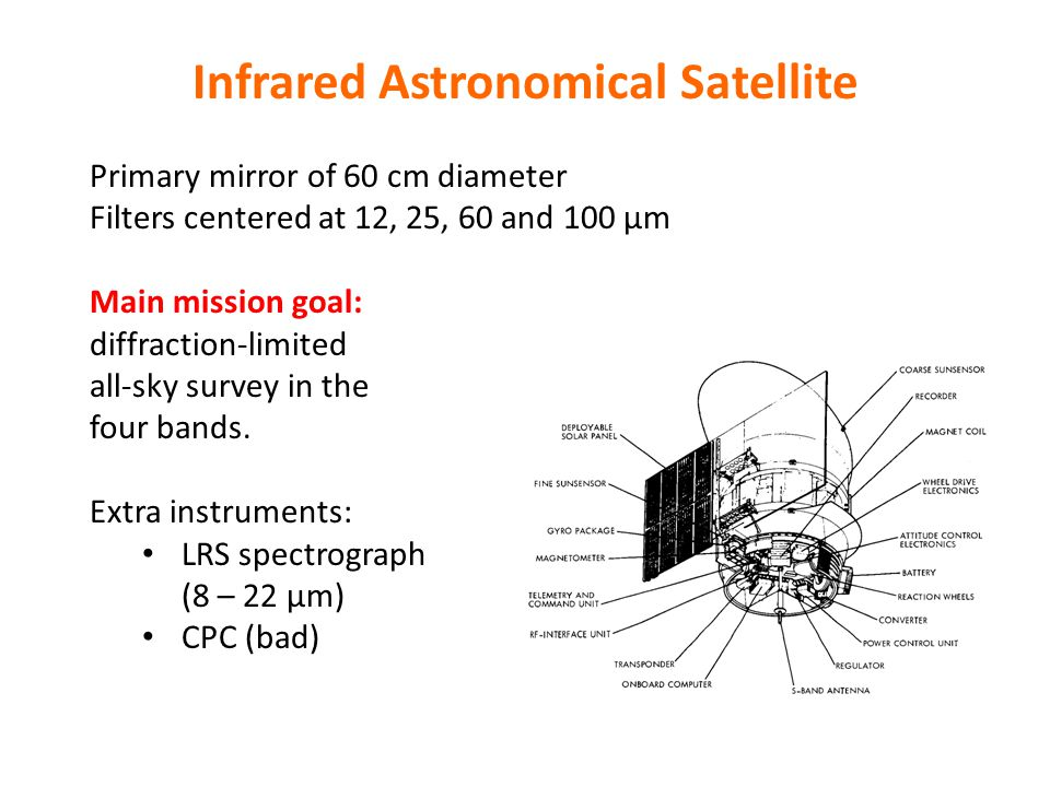 Infrared Astronomical Satellite Primary mirror of 60 cm diameter Filters centered at 12, 25, 60 and 100 µm Main mission goal: diffraction-limited all-sky survey in the four bands.