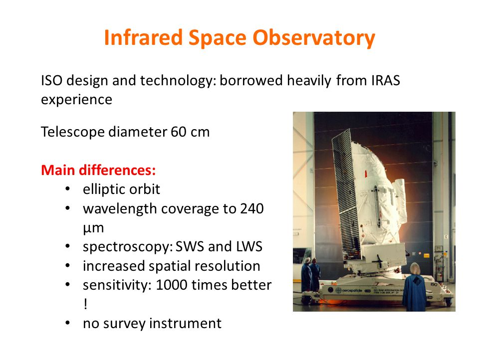 Infrared Space Observatory Telescope diameter 60 cm Main differences: elliptic orbit wavelength coverage to 240 µm spectroscopy: SWS and LWS increased spatial resolution sensitivity: 1000 times better .