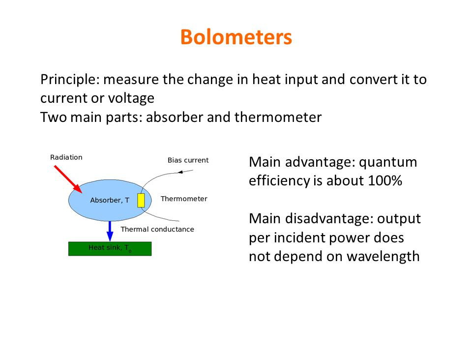 Bolometers Principle: measure the change in heat input and convert it to current or voltage Two main parts: absorber and thermometer Main advantage: quantum efficiency is about 100% Main disadvantage: output per incident power does not depend on wavelength