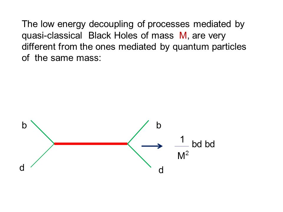 b d b d bd bd M2M2 1 The low energy decoupling of processes mediated by quasi-classical Black Holes of mass M, are very different from the ones mediated by quantum particles of the same mass: