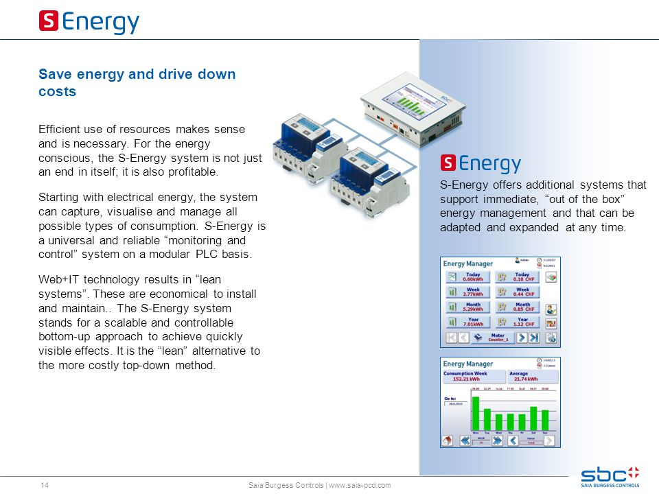 14 Save energy and drive down costs Efficient use of resources makes sense and is necessary.
