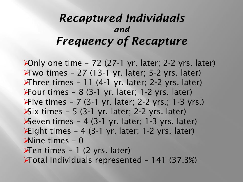 Recaptured Individuals and Frequency of Recapture  Only one time – 72 (27-1 yr.