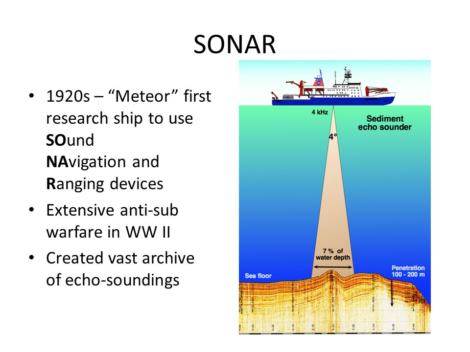 SONAR 1920s – Meteor first research ship to use SOund NAvigation and Ranging devices Extensive anti-sub warfare in WW II Created vast archive of echo-soundings