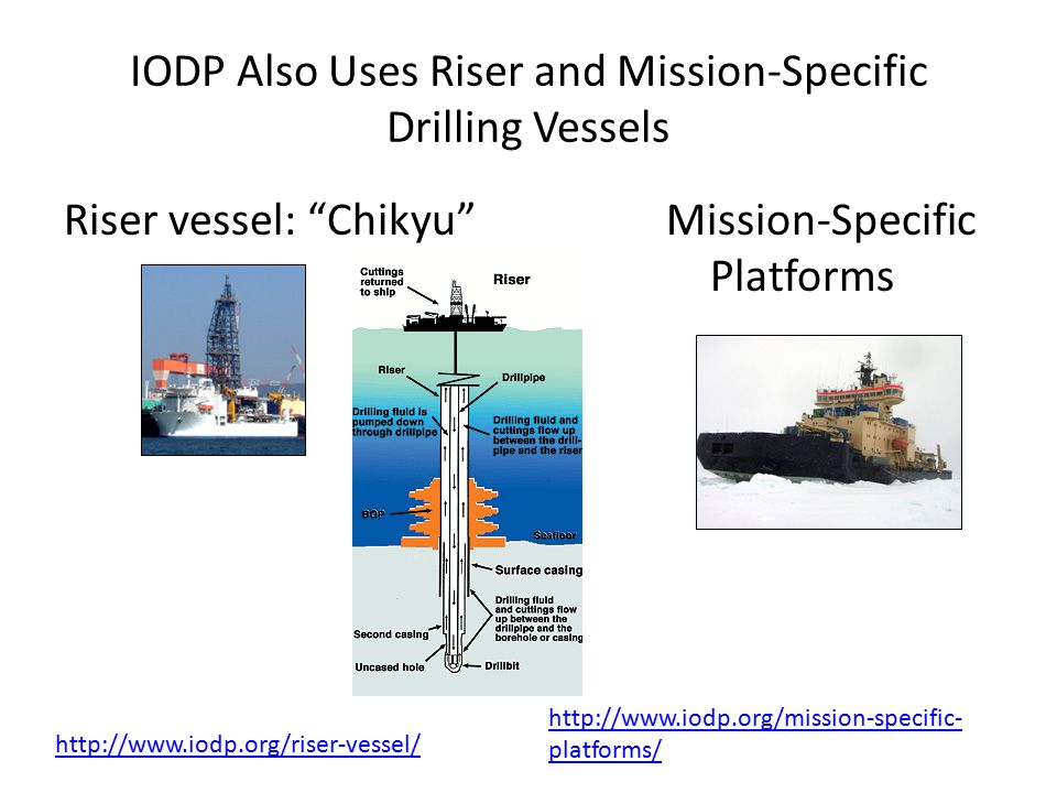 "IODP Also Uses Riser and Mission-Specific Drilling Vessels Riser vessel: ""Chikyu"" Mission-Specific Platforms http://www.iodp.org/riser-vessel/ http://"