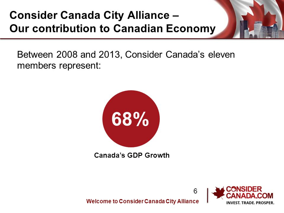 Consider Canada City Alliance – Our contribution to Canadian Economy Between 2008 and 2013, Consider Canada's eleven members represent: Welcome to Consider Canada City Alliance 6 68% Canada's GDP Growth