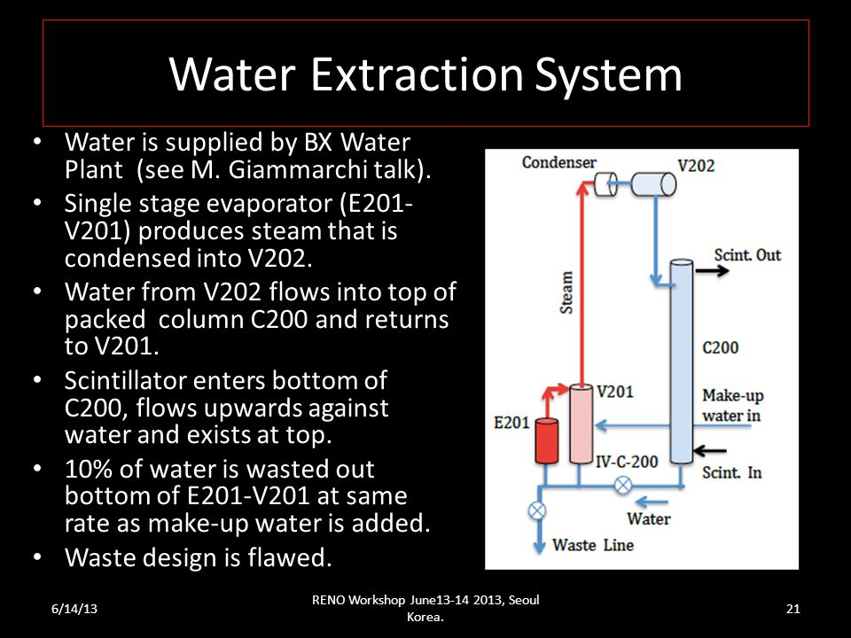 Water Extraction System Water is supplied by BX Water Plant (see M.