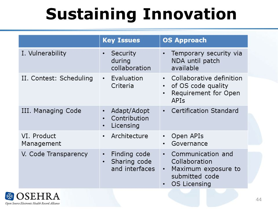 Sustaining Innovation 44 Key IssuesOS Approach I.