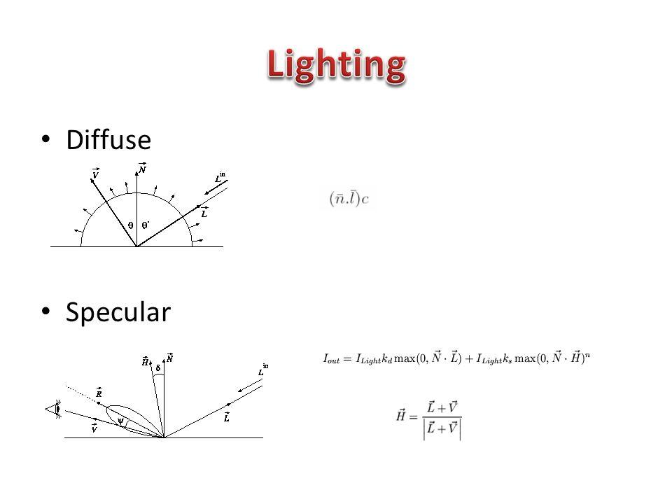 Diffuse Specular