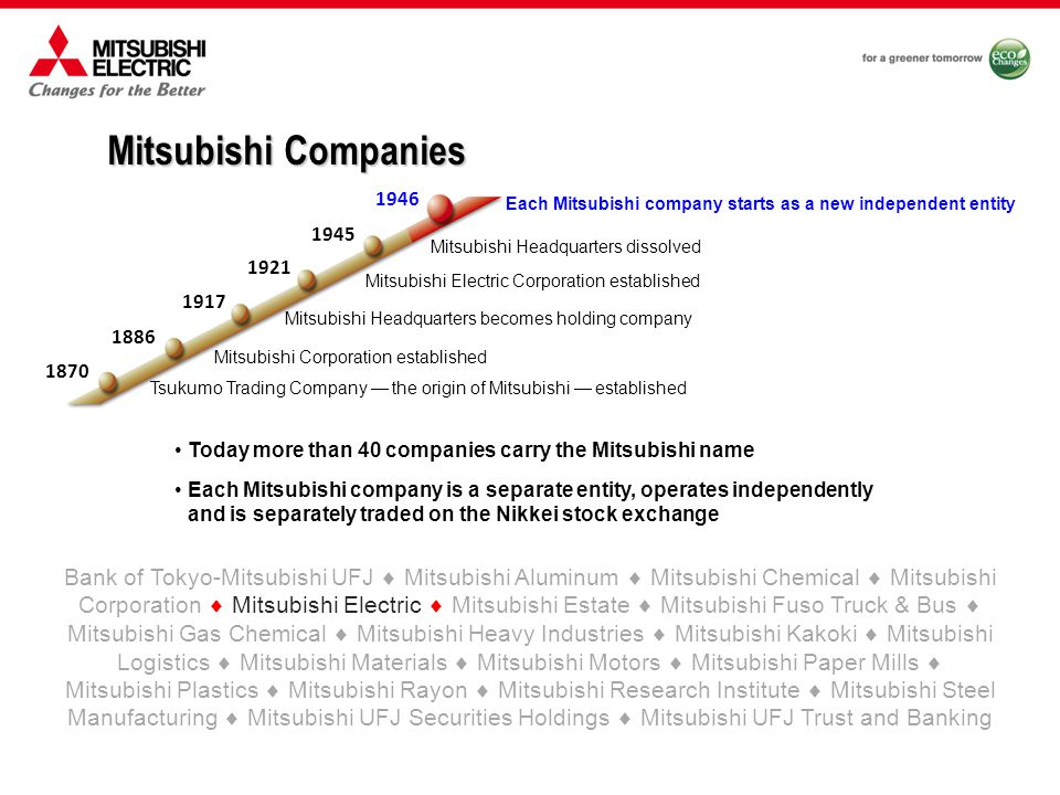 Today more than 40 companies carry the Mitsubishi name Each Mitsubishi company is a separate entity, operates independently and is separately traded on the Nikkei stock exchange 1870 1886 1917 1921 1945 1946 Each Mitsubishi company starts as a new independent entity Mitsubishi Headquarters dissolved Mitsubishi Electric Corporation established Mitsubishi Headquarters becomes holding company Mitsubishi Corporation established Tsukumo Trading Company  the origin of Mitsubishi  established Mitsubishi Companies Bank of Tokyo-Mitsubishi UFJ  Mitsubishi Aluminum  Mitsubishi Chemical  Mitsubishi Corporation  Mitsubishi Electric  Mitsubishi Estate  Mitsubishi Fuso Truck & Bus  Mitsubishi Gas Chemical  Mitsubishi Heavy Industries  Mitsubishi Kakoki  Mitsubishi Logistics  Mitsubishi Materials  Mitsubishi Motors  Mitsubishi Paper Mills  Mitsubishi Plastics  Mitsubishi Rayon  Mitsubishi Research Institute  Mitsubishi Steel Manufacturing  Mitsubishi UFJ Securities Holdings  Mitsubishi UFJ Trust and Banking