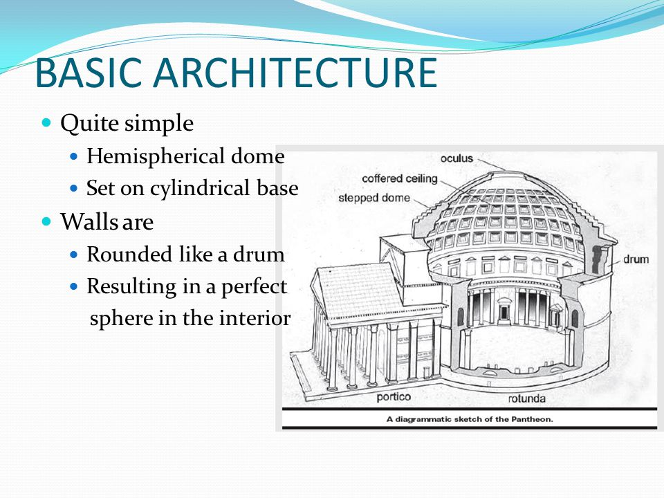 BASIC ARCHITECTURE Quite simple Hemispherical dome Set on cylindrical base Walls are Rounded like a drum Resulting in a perfect sphere in the interior