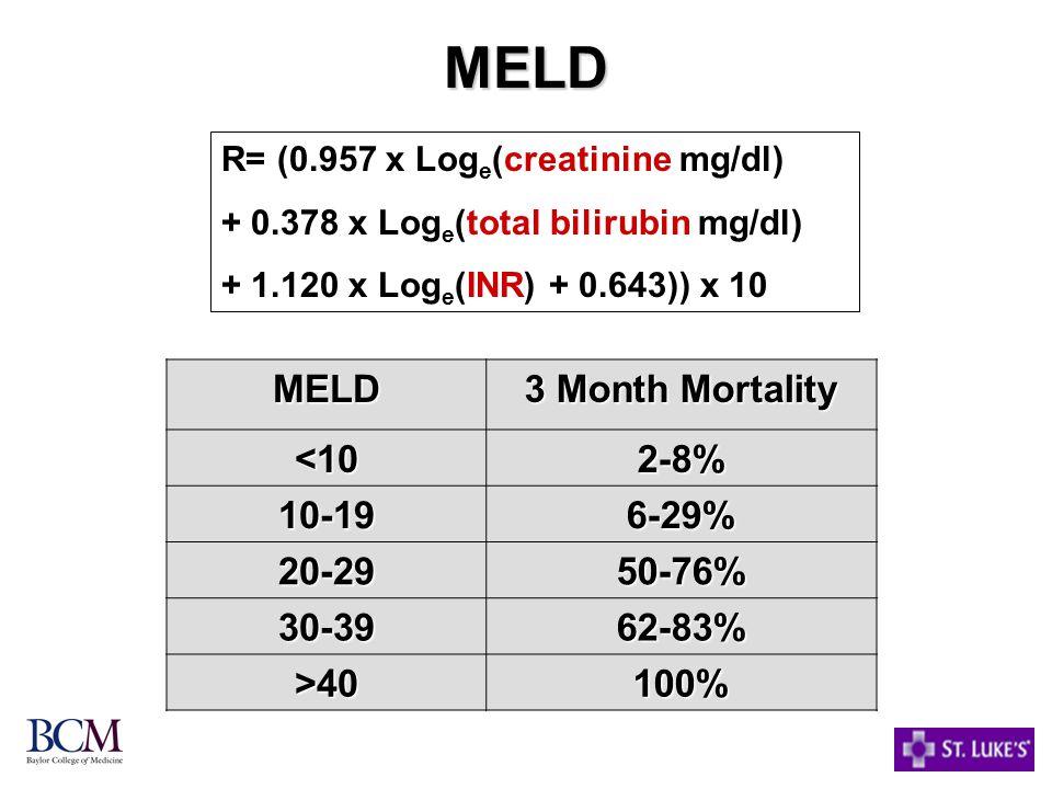 MELDMELD 3 Month Mortality <102-8% 10-196-29% 20-2950-76% 30-3962-83% >40100% R= (0.957 x Log e (creatinine mg/dl) + 0.378 x Log e (total bilirubin mg/dl) + 1.120 x Log e (INR) + 0.643)) x 10