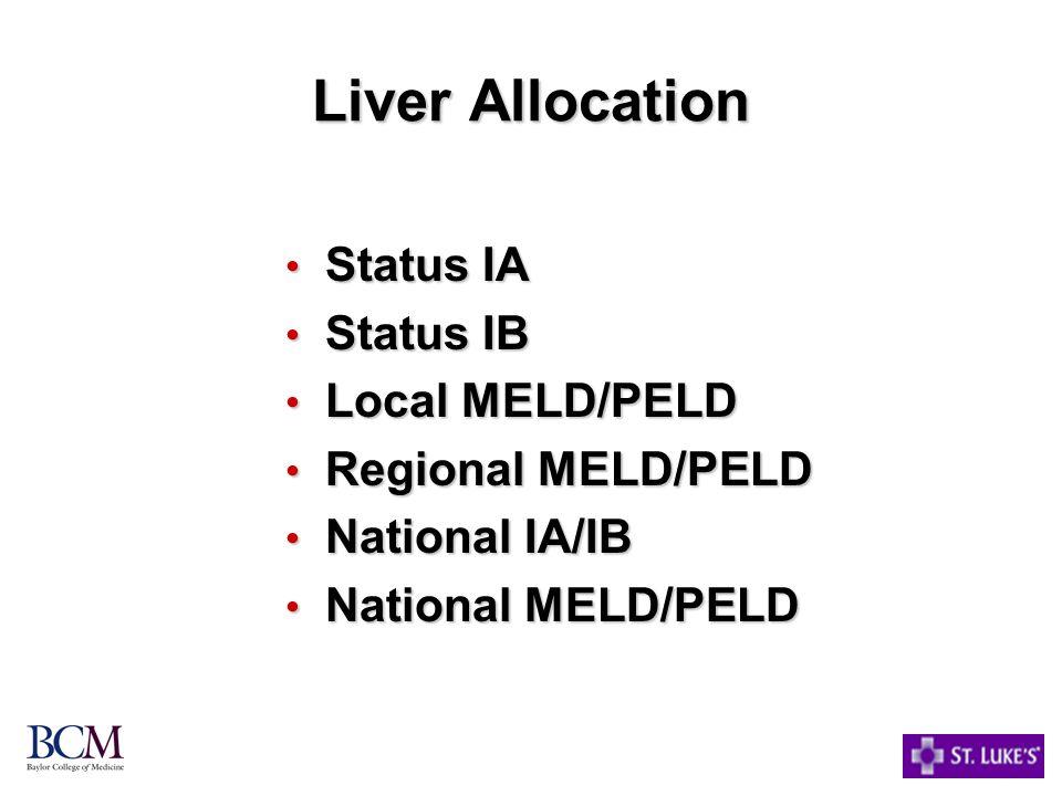 Liver Allocation Status IA Status IA Status IB Status IB Local MELD/PELD Local MELD/PELD Regional MELD/PELD Regional MELD/PELD National IA/IB National IA/IB National MELD/PELD National MELD/PELD