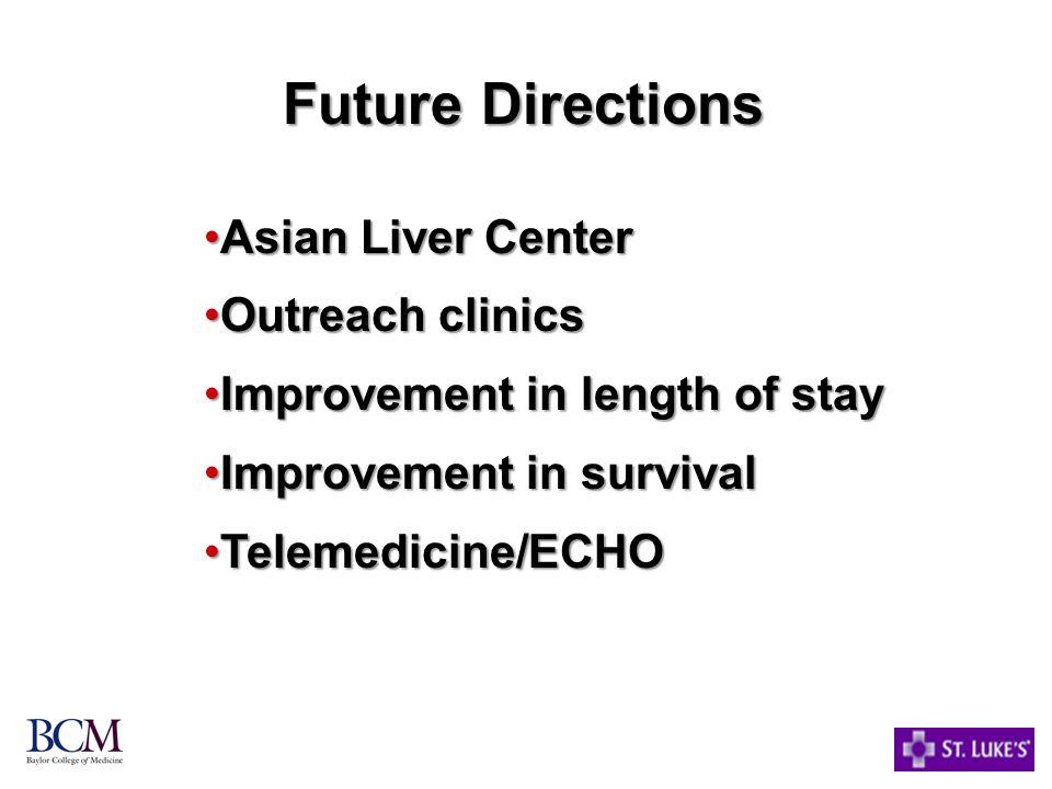 Future Directions Asian Liver CenterAsian Liver Center Outreach clinicsOutreach clinics Improvement in length of stayImprovement in length of stay Improvement in survivalImprovement in survival Telemedicine/ECHOTelemedicine/ECHO
