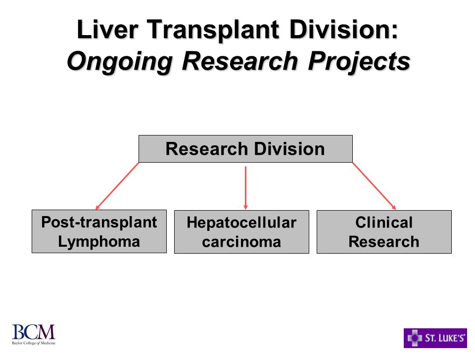 Liver Transplant Division: Ongoing Research Projects Research Division Post-transplant Lymphoma Hepatocellular carcinoma Clinical Research
