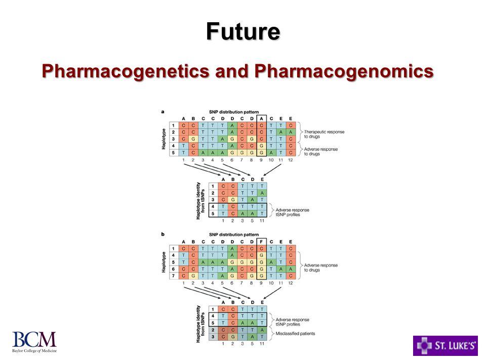 Future Pharmacogenetics and Pharmacogenomics