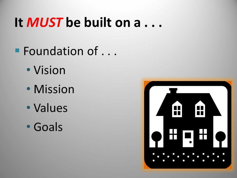 It MUST be built on a...  Foundation of... Vision Mission Values Goals