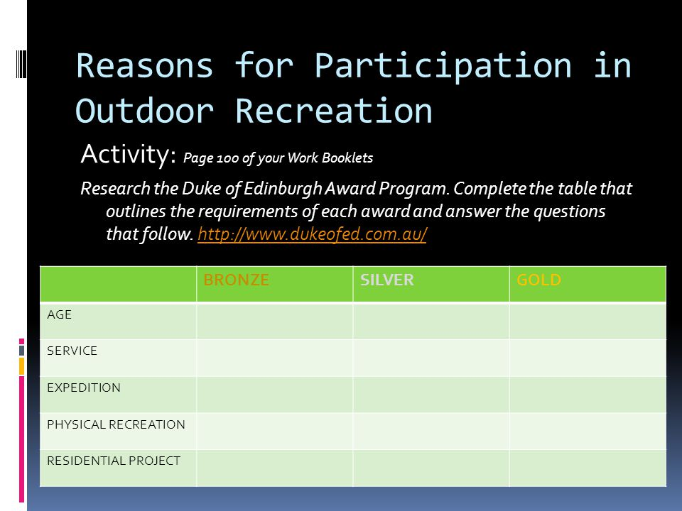 Reasons for Participation in Outdoor Recreation Activity: Page 100 of your Work Booklets Research the Duke of Edinburgh Award Program. Complete the ta