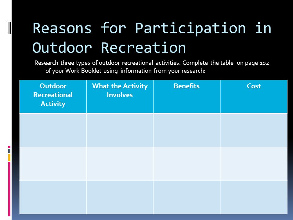 Reasons for Participation in Outdoor Recreation Research three types of outdoor recreational activities. Complete the table on page 102 of your Work B