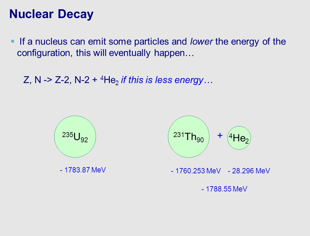 Nuclear Decay   If a nucleus can emit some particles and lower the energy of the configuration, this will eventually happen… Z, N -> Z-2, N-2 + 4 He 2 if this is less energy… 235 U 92 231 Th 90 4 He 2 + - 1783.87 MeV - 1760.253 MeV- 28.296 MeV - 1788.55 MeV