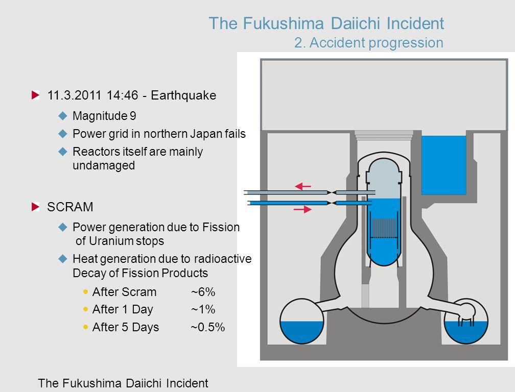The Fukushima Daiichi Incident The Fukushima Daiichi Incident 2. Accident progression 11.3.2011 14:46 - Earthquake  Magnitude 9  Power grid in north