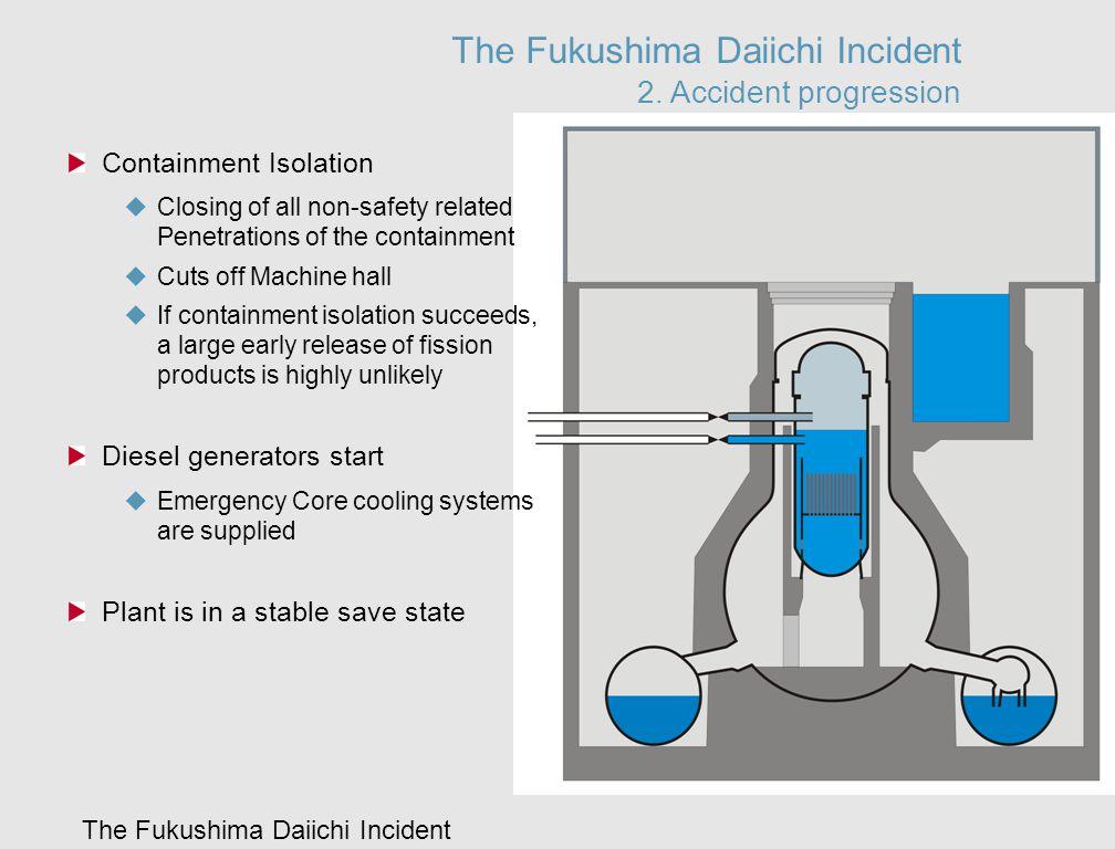 The Fukushima Daiichi Incident The Fukushima Daiichi Incident 2. Accident progression Containment Isolation  Closing of all non-safety related Penetr