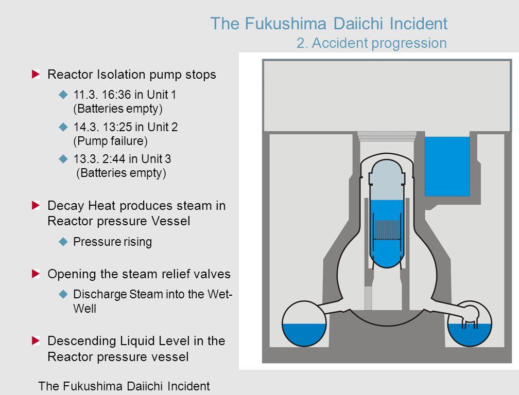 The Fukushima Daiichi Incident The Fukushima Daiichi Incident 2. Accident progression Reactor Isolation pump stops  11.3. 16:36 in Unit 1 (Batteries