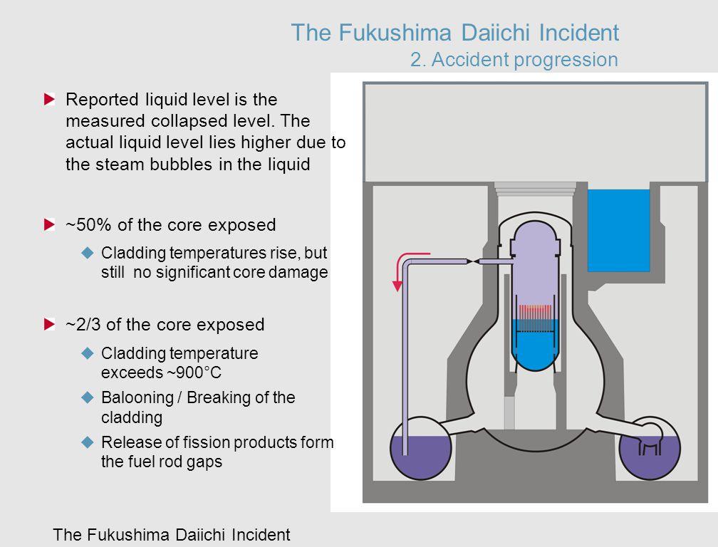 The Fukushima Daiichi Incident The Fukushima Daiichi Incident 2. Accident progression Reported liquid level is the measured collapsed level. The actua